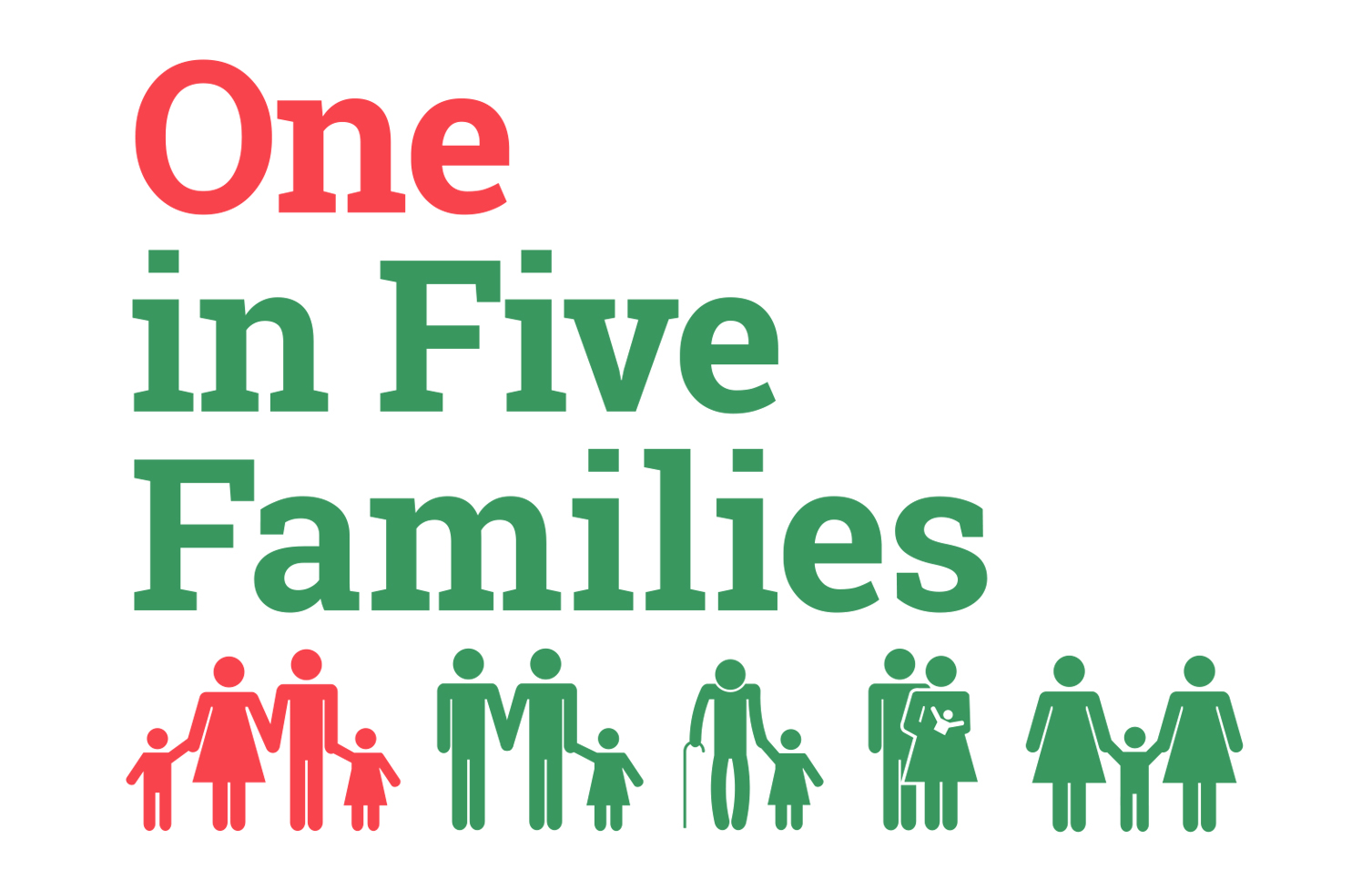 One in Five Families